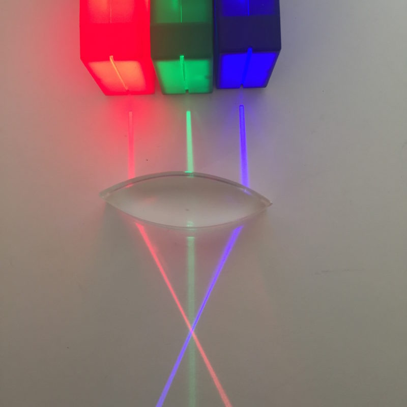 Light Blox refraction